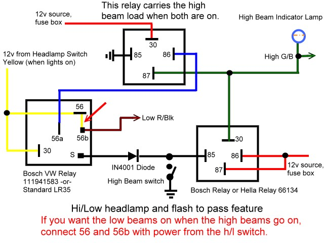 untitled the following diagram is for low high out the flash to pass feature both systems use a jumper wire to allow the low beam lights to stay on while